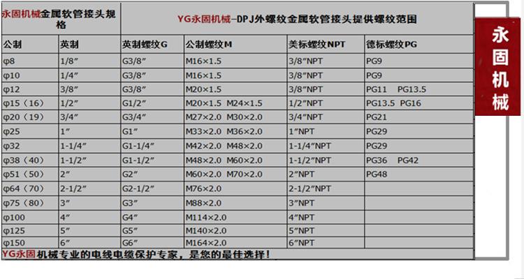 DPJ端式金属软管接头产品规格型号